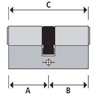 cilinderslot opmeten