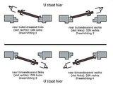 P+E Loopslot DIN rechts/links met rvs geborstelde voorplaat 235x20mm