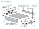 Slimbox ladeset Hoogte 80mm Diepte 500mm Mat Wit Softclose_
